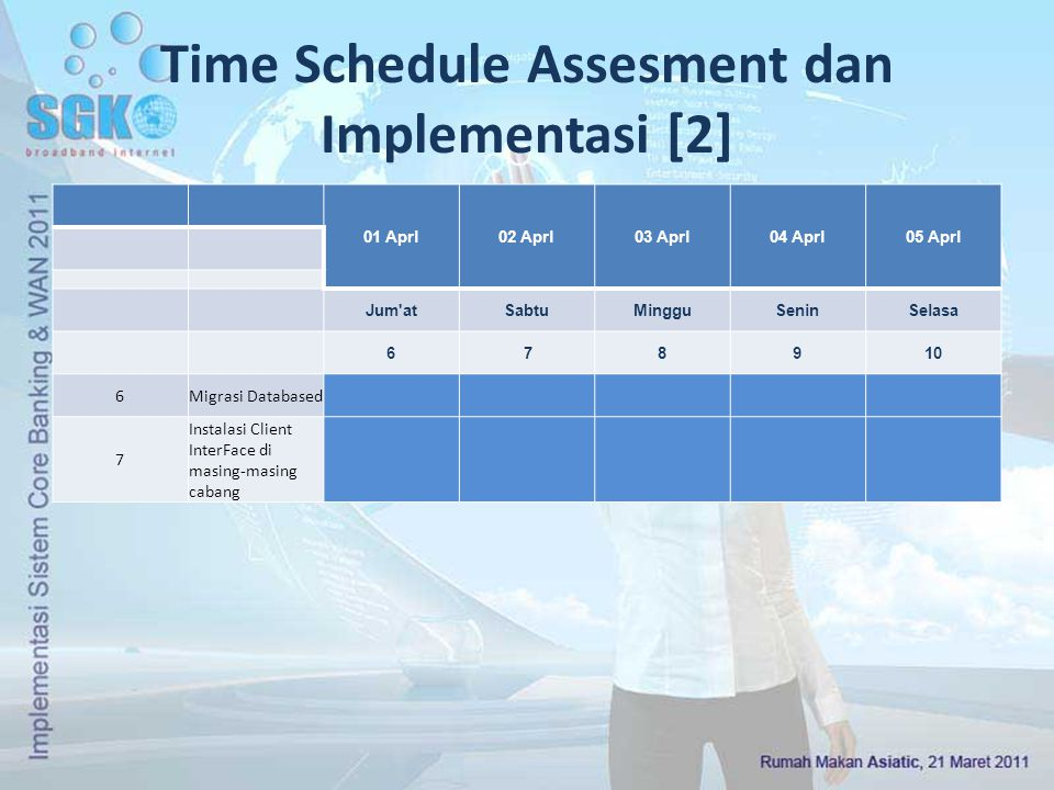 Time Schedule Assesment dan Implementasi [2]